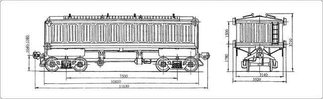 Виды крытых вагонов